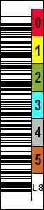 LTO 1700-0V8AB barcode label